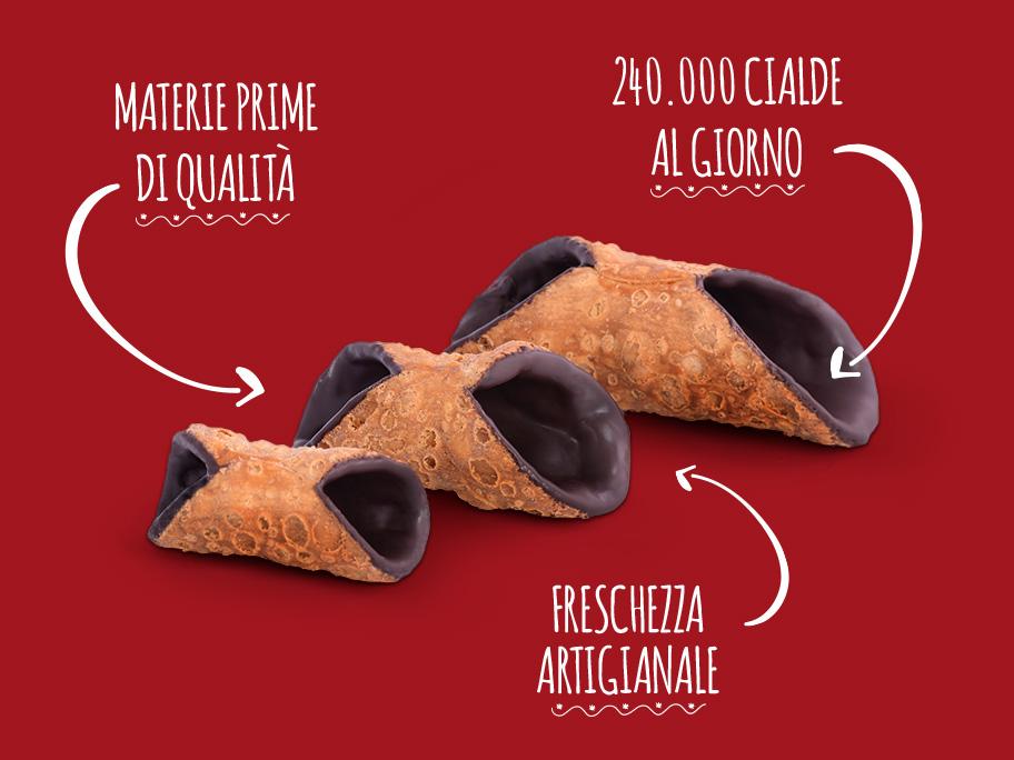 siciliana cannoli